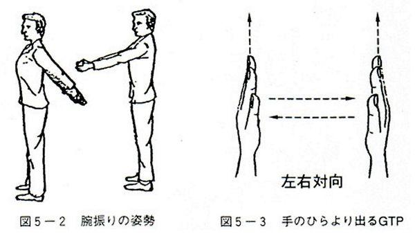 腕振り運動の効果が凄い!簡単に誰でもできる究極の健康法とは!?