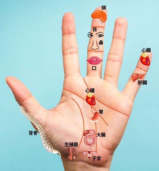手のひらのツボ押し健康法で体の不調を改善!!疲れている方必見です!