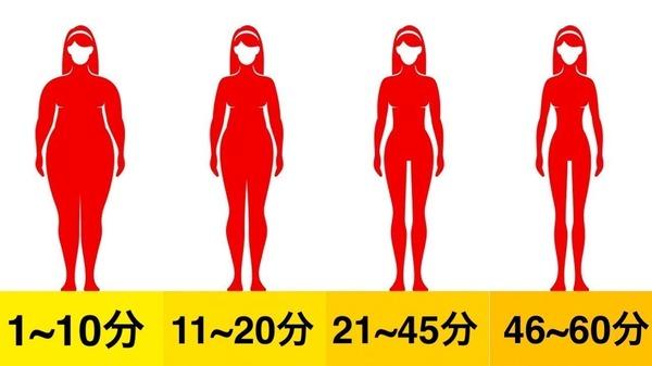 歩くことで得られる健康効果が凄い! 5分、30分、60分歩いた時に起こる身体の変化とは?